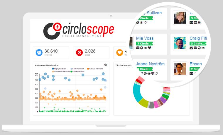 ciclescoppe_googleplus