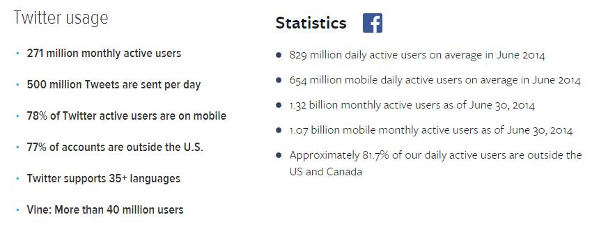 Statistike-twitter-facebook
