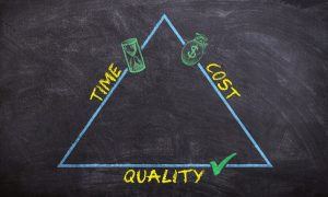 time cost and quality triangle
