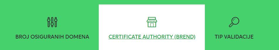 podela SSL sertifikata
