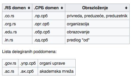 struktura .rs i .srb domena