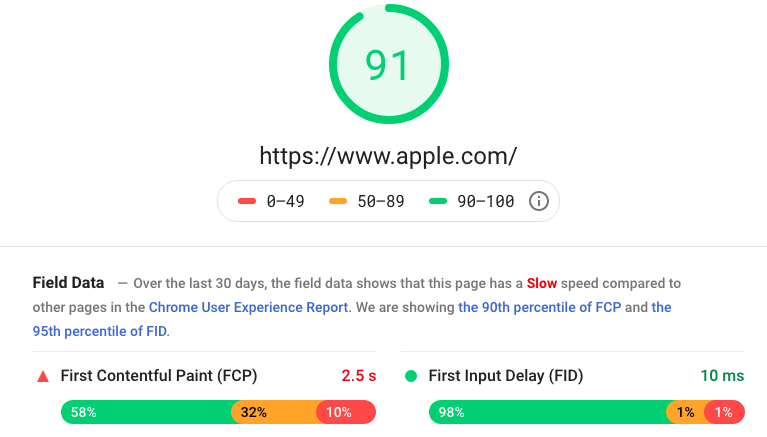Page speed google results